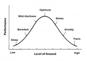 stress and arousal